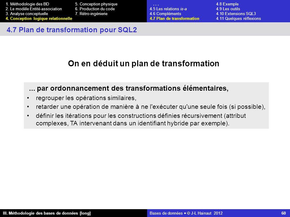 Bases de données   J-L Hainaut 2012 60 III. Méthodologie des bases de données [long] 1.