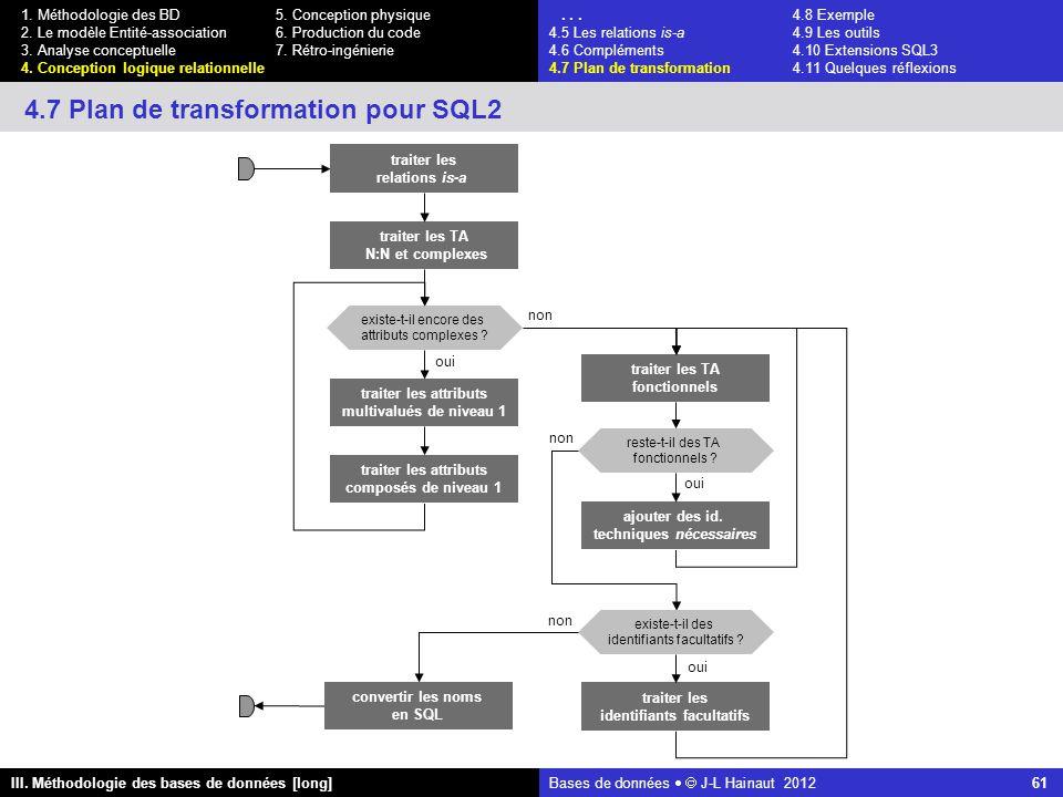 Bases de données   J-L Hainaut 2012 61 III. Méthodologie des bases de données [long] 1.