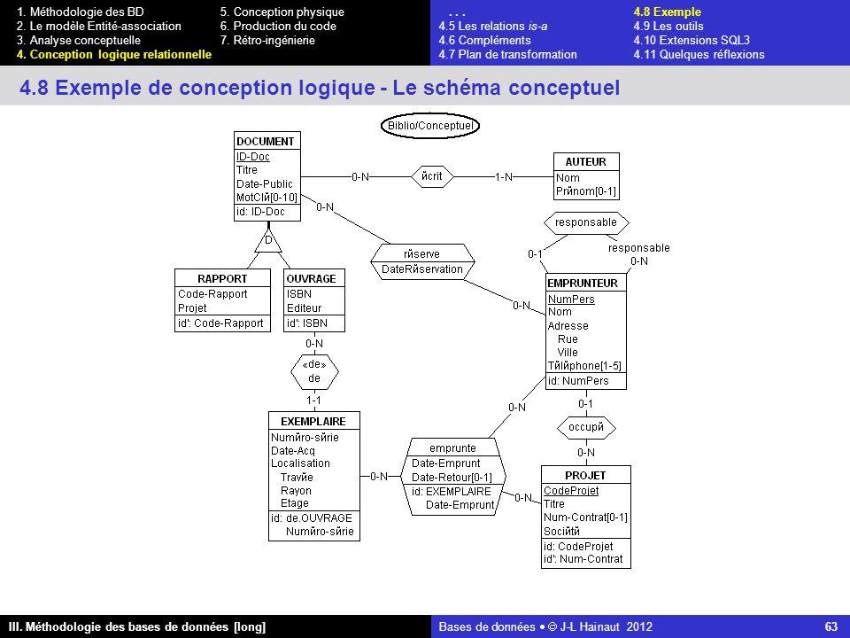 Bases de données   J-L Hainaut 2012 63 III. Méthodologie des bases de données [long] 1.