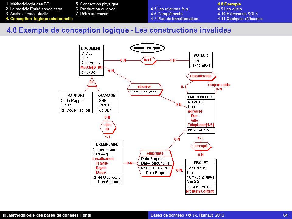 Bases de données   J-L Hainaut 2012 64 III. Méthodologie des bases de données [long] 1.