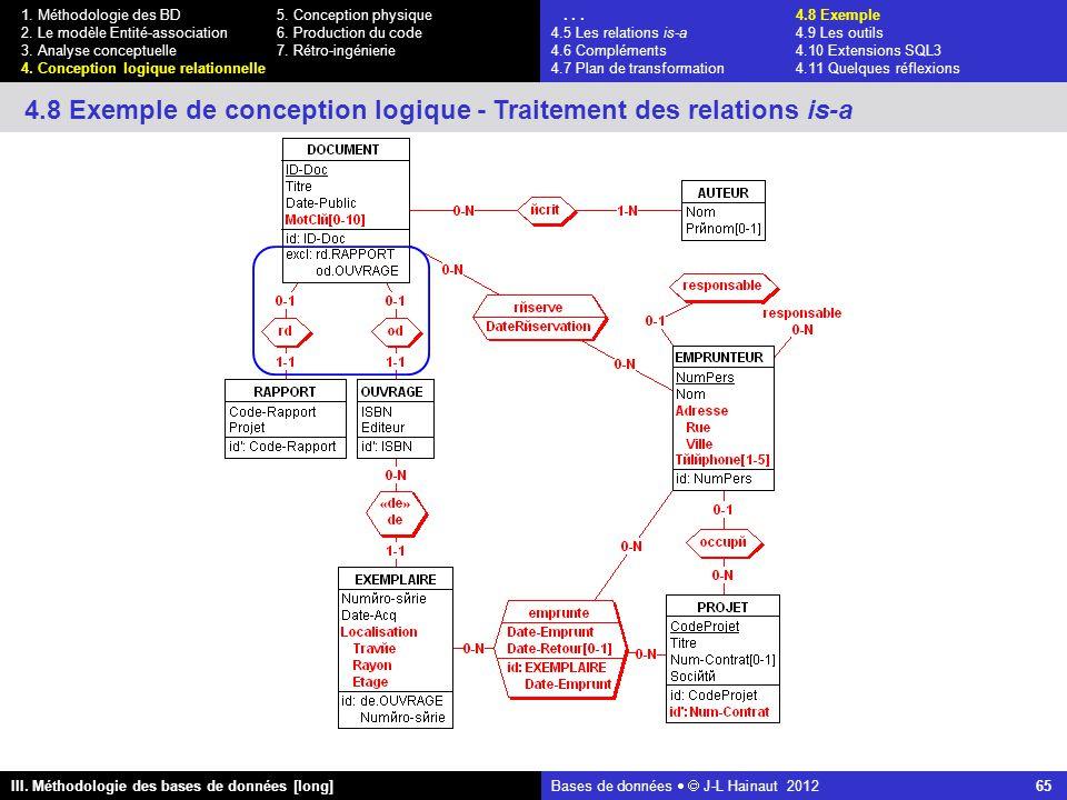Bases de données   J-L Hainaut 2012 65 III. Méthodologie des bases de données [long] 1.
