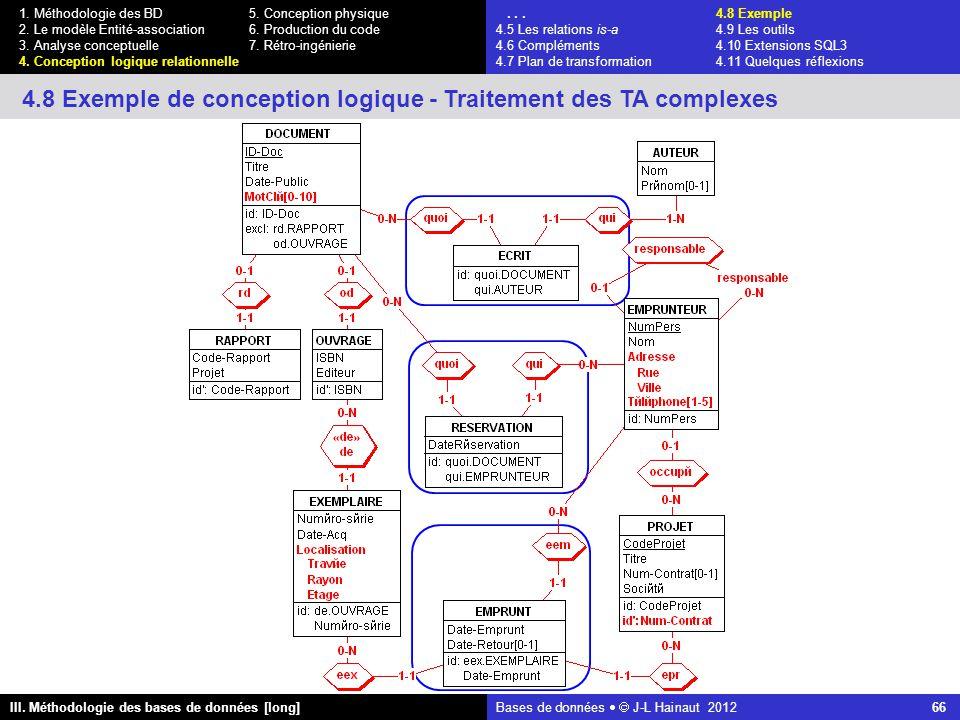 Bases de données   J-L Hainaut 2012 66 III. Méthodologie des bases de données [long] 1.