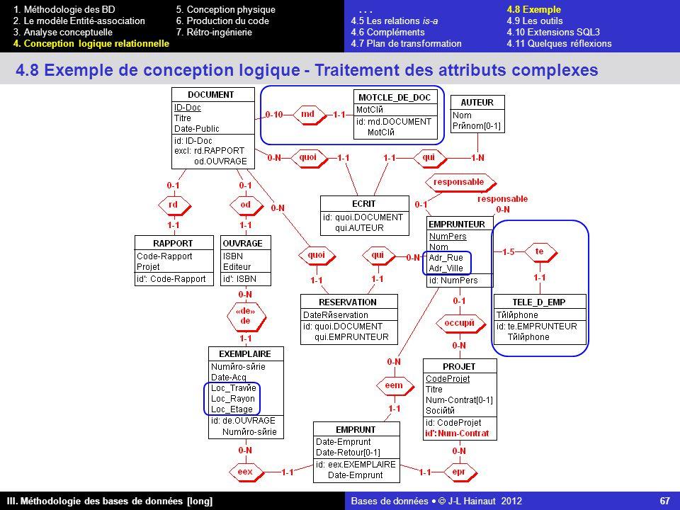 Bases de données   J-L Hainaut 2012 67 III. Méthodologie des bases de données [long] 1.