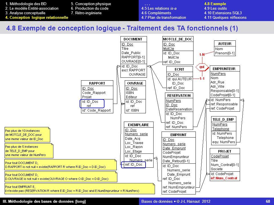Bases de données   J-L Hainaut 2012 68 III. Méthodologie des bases de données [long] 1.