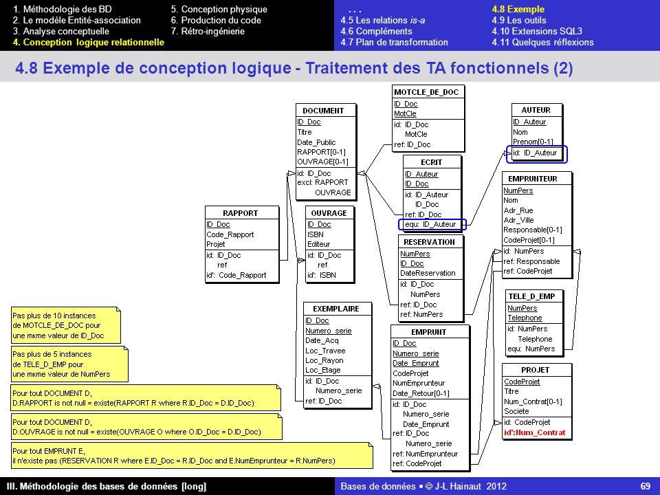 Bases de données   J-L Hainaut 2012 69 III. Méthodologie des bases de données [long] 1.