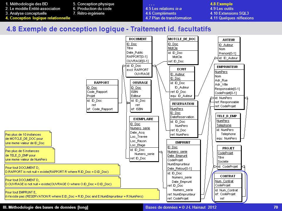 Bases de données   J-L Hainaut 2012 70 III. Méthodologie des bases de données [long] 1.