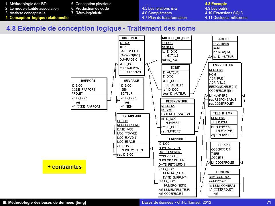 Bases de données   J-L Hainaut 2012 71 III. Méthodologie des bases de données [long] 1.