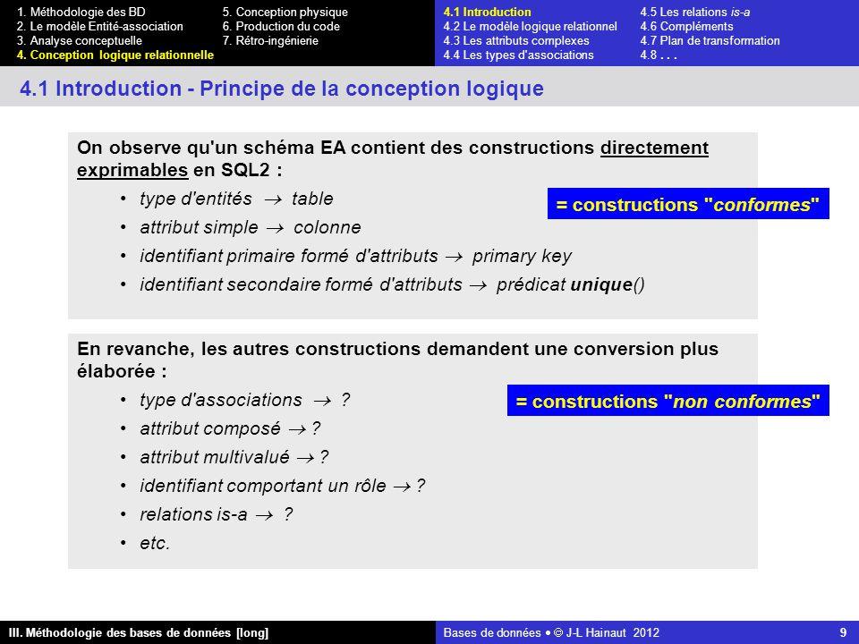 Bases de données   J-L Hainaut 2012 9 III. Méthodologie des bases de données [long] 1.