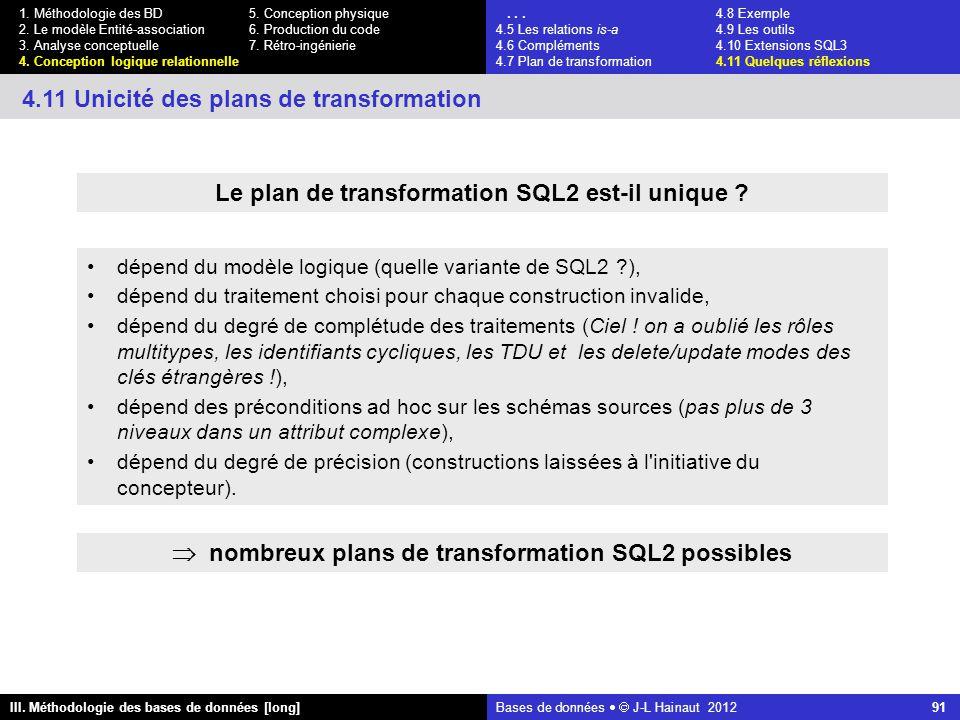 Bases de données   J-L Hainaut 2012 91 III. Méthodologie des bases de données [long] 1.