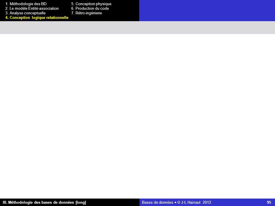 Bases de données   J-L Hainaut 2012 95 III. Méthodologie des bases de données [long] 1.