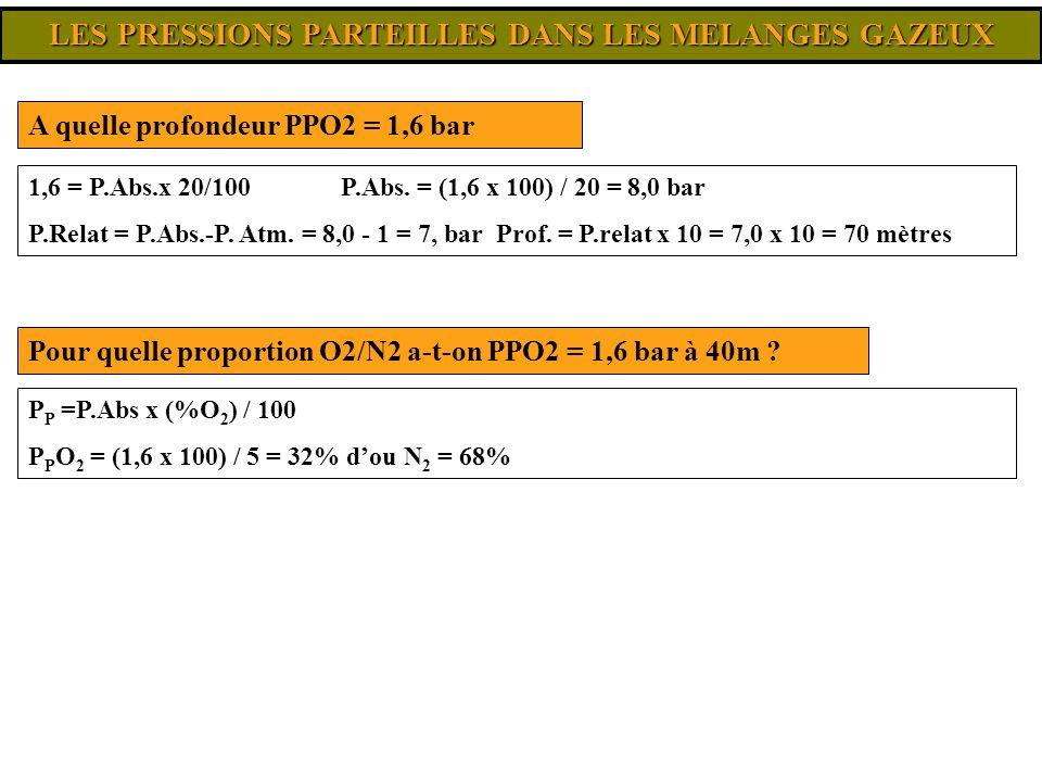 1,6 = P.Abs.x 20/100 P.Abs. = (1,6 x 100) / 20 = 8,0 bar P.Relat = P.Abs.-P. Atm. = 8,0 - 1 = 7, bar Prof. = P.relat x 10 = 7,0 x 10 = 70 mètres P P =