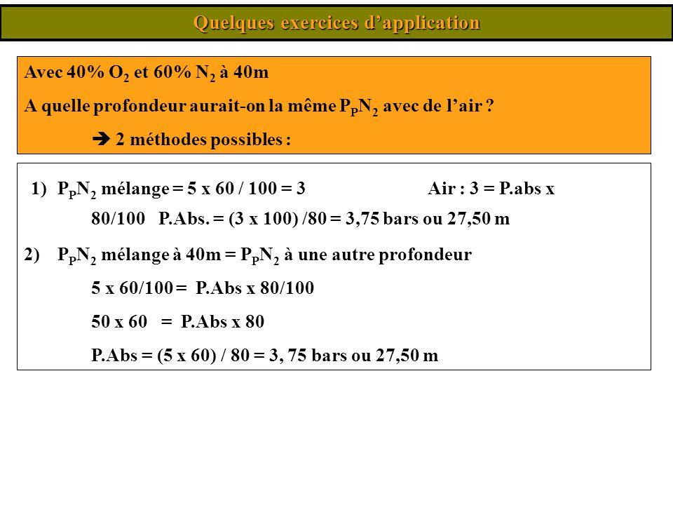 Avec 40% O 2 et 60% N 2 à 40m A quelle profondeur aurait-on la même P P N 2 avec de l'air ?  2 méthodes possibles : Quelques exercices d'application