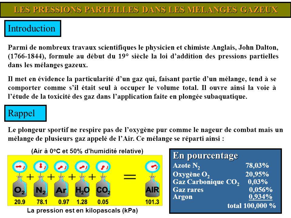 LES PRESSIONS PARTEILLES DANS LES MELANGES GAZEUX 1) P P = P.Abs.