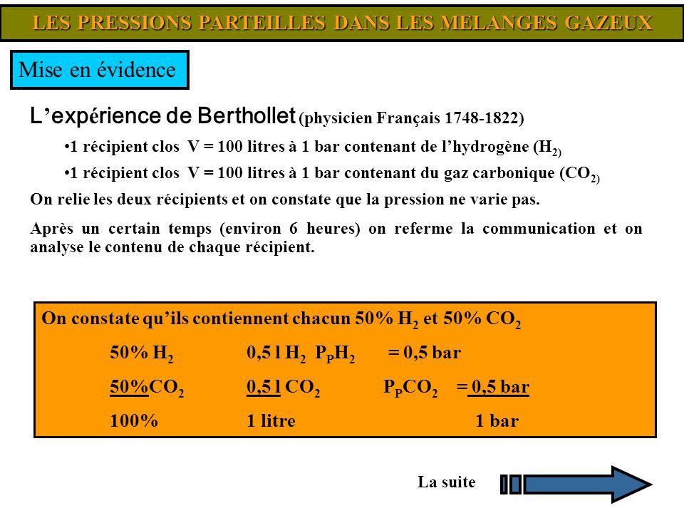 L ' exp é rience de Berthollet (physicien Français 1748-1822) 1 récipient clos V = 100 litres à 1 bar contenant de l'hydrogène (H 2) 1 récipient clos