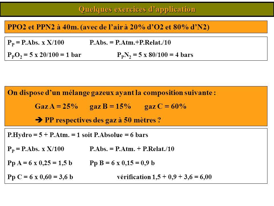 Quelques exercices d'application PPO2 et PPN2 à 40m. (avec de l'air à 20% d'O2 et 80% d'N2) On dispose d'un mélange gazeux ayant la composition suivan