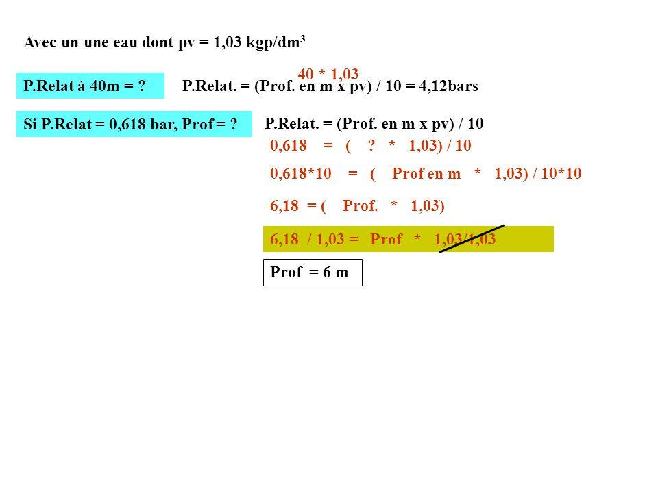 Avec un une eau dont pv = 1,03 kgp/dm 3 P.Relat à 40m = ?P.Relat.