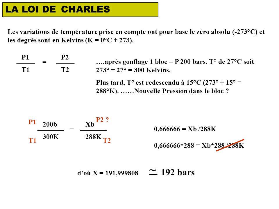 P2 T2 P1 T1 = LA LOI DE CHARLES Les variations de température prise en compte ont pour base le zéro absolu (-273°C) et les degrés sont en Kelvins (K = 0°C + 273).