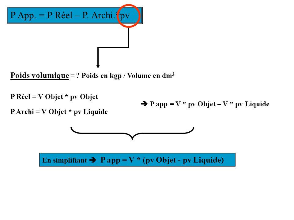 P App.= P Réel – P. Archi.*pv Poids volumique = .