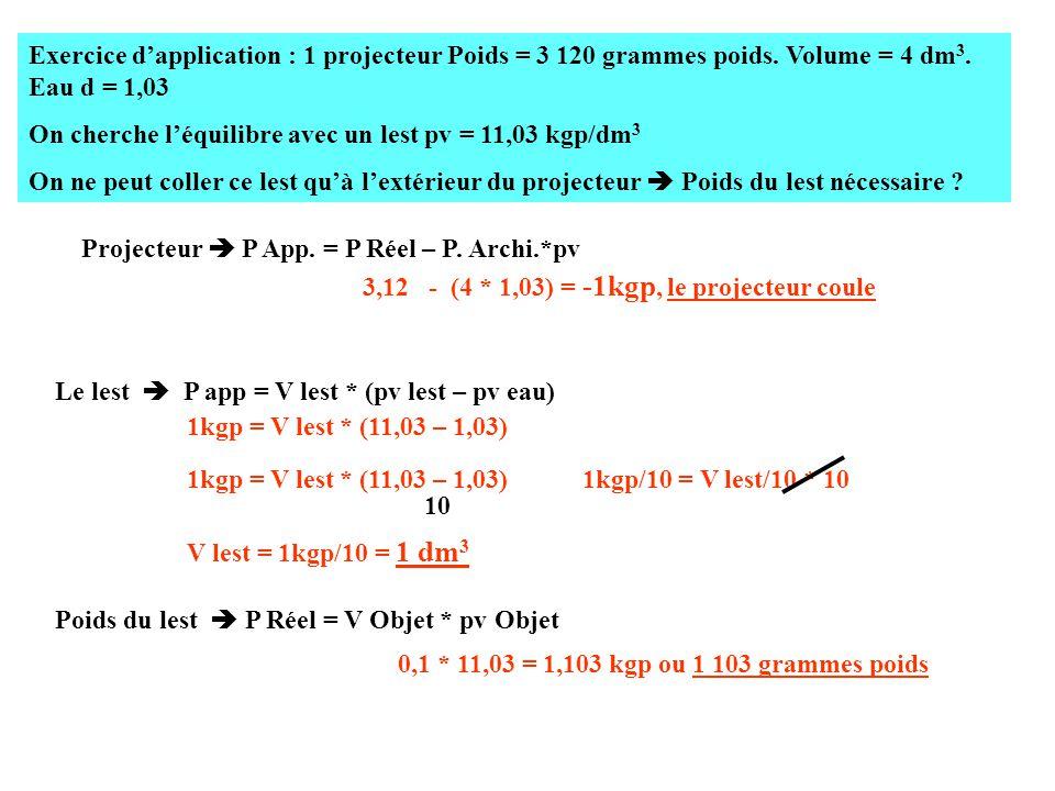Le lest  P app = V lest * (pv lest – pv eau) 1kgp = V lest * (11,03 – 1,03) 10 1kgp/10 = V lest/10 * 10 V lest = 1kgp/10 = 1 dm 3 Poids du lest  P Réel = V Objet * pv Objet 0,1 * 11,03 = 1,103 kgp ou 1 103 grammes poids Exercice d'application : 1 projecteur Poids = 3 120 grammes poids.