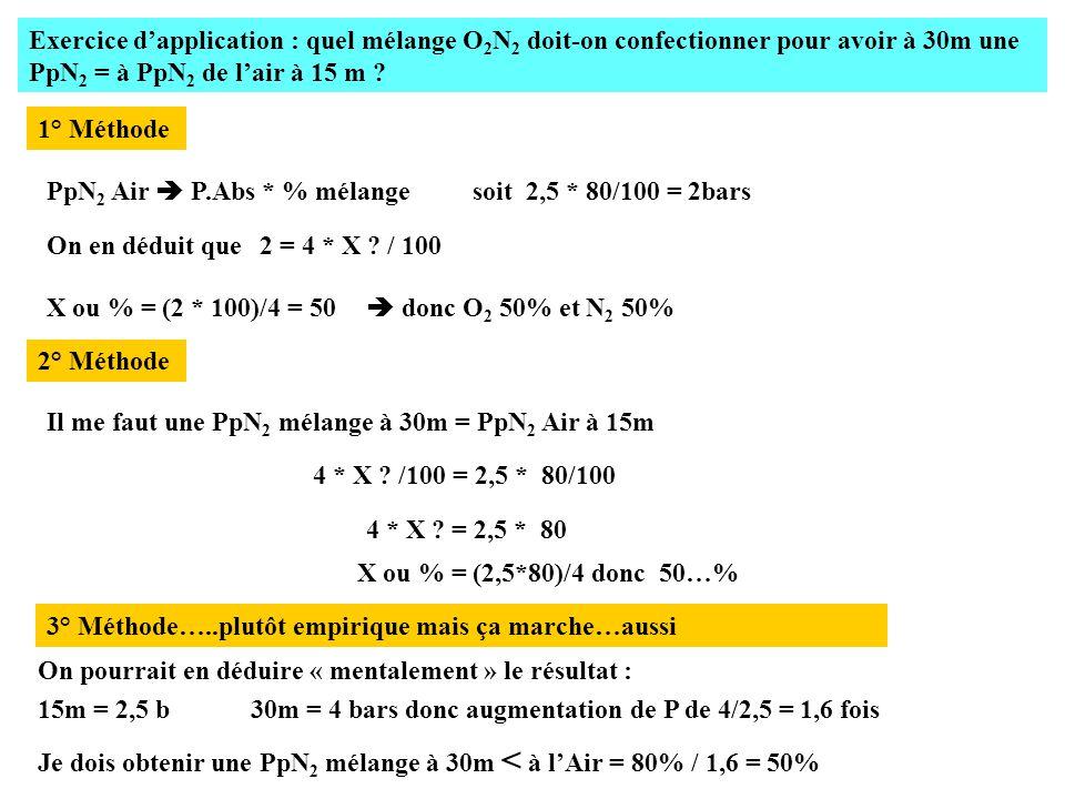 Exercice d'application : quel mélange O 2 N 2 doit-on confectionner pour avoir à 30m une PpN 2 = à PpN 2 de l'air à 15 m .