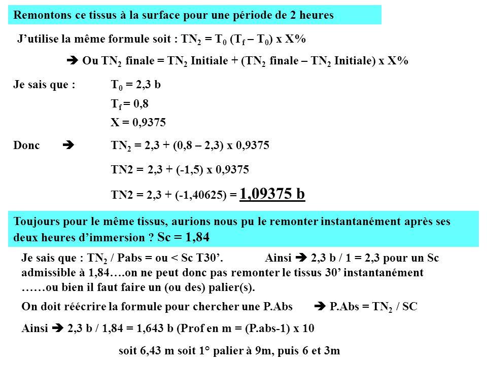Remontons ce tissus à la surface pour une période de 2 heures J'utilise la même formule soit : TN 2 = T 0 (T f – T 0 ) x X%  Ou TN 2 finale = TN 2 Initiale + (TN 2 finale – TN 2 Initiale) x X% Je sais que : T 0 = 2,3 b T f = 0,8 X = 0,9375 Donc  TN 2 = 2,3 + (0,8 – 2,3) x 0,9375 TN2 = 2,3 + (-1,5) x 0,9375 TN2 = 2,3 + (-1,40625) = 1,09375 b Toujours pour le même tissus, aurions nous pu le remonter instantanément après ses deux heures d'immersion .