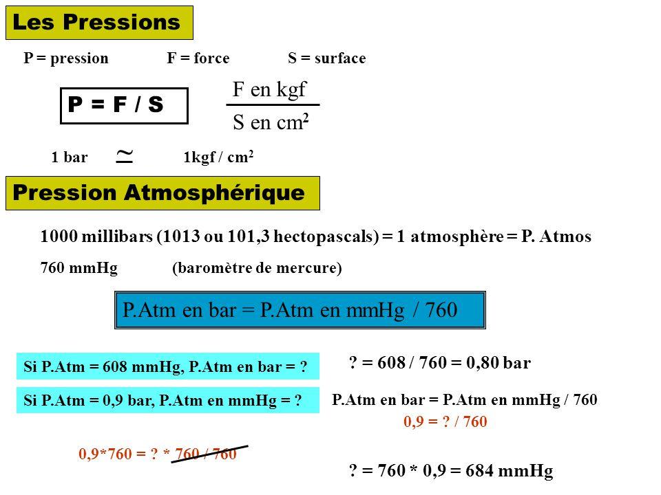 Les Pressions P = pressionF = forceS = surface P = F / S F en kgf S en cm 2 1000 millibars (1013 ou 101,3 hectopascals) = 1 atmosphère = P.