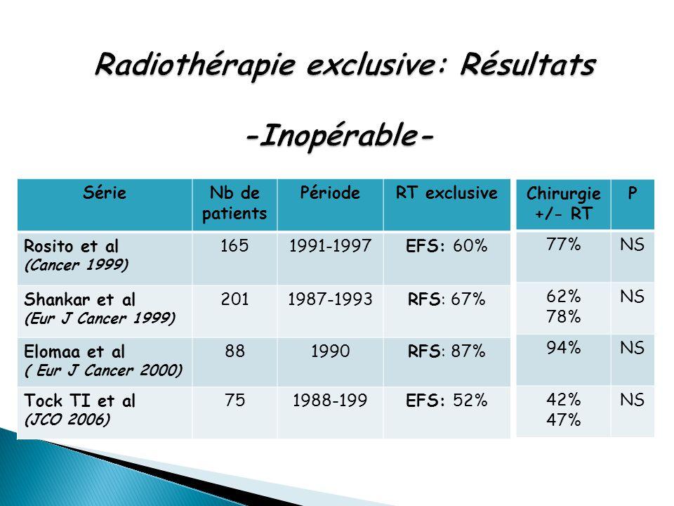 SérieNb de patients PériodeRT exclusive Rosito et al (Cancer 1999) 1651991-1997EFS: 60% Shankar et al (Eur J Cancer 1999) 2011987-1993RFS: 67% Elomaa