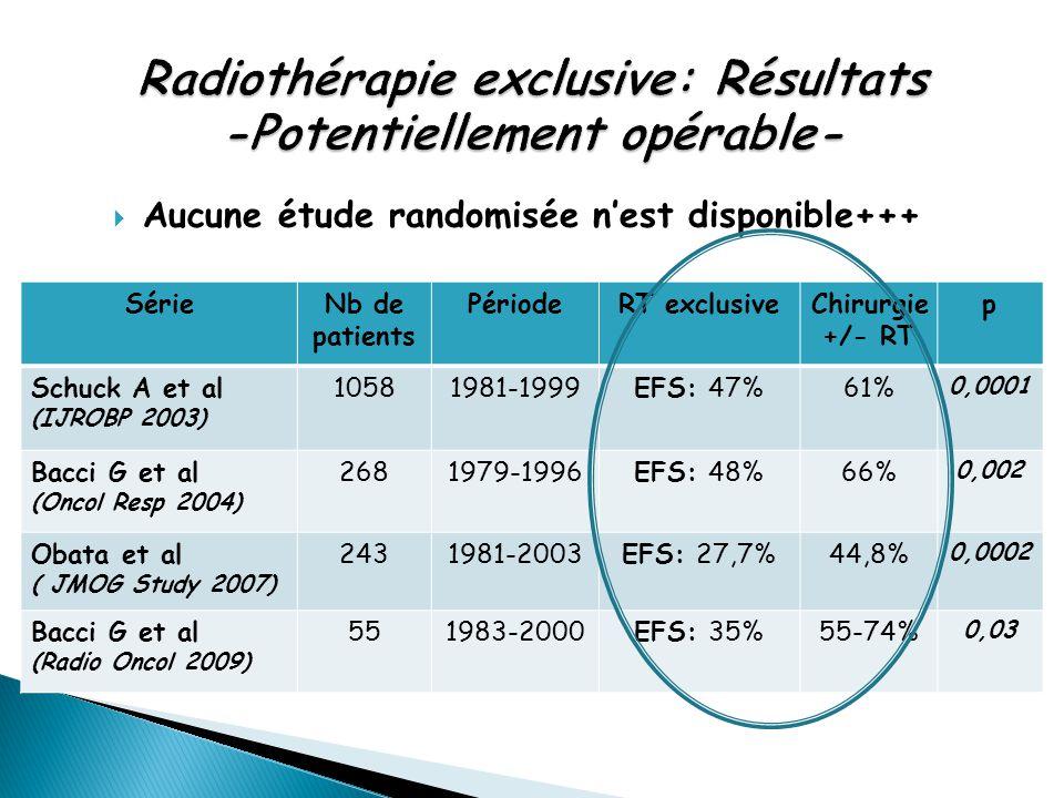 Aucune étude randomisée n'est disponible+++ SérieNb de patients PériodeRT exclusiveChirurgie +/- RT p Schuck A et al (IJROBP 2003) 10581981-1999EFS: