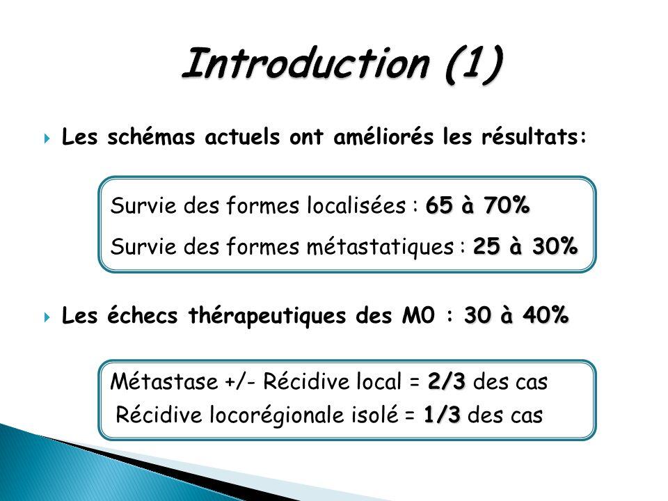  Les schémas actuels ont améliorés les résultats: 65 à 70% Survie des formes localisées : 65 à 70% 25 à 30% Survie des formes métastatiques : 25 à 30
