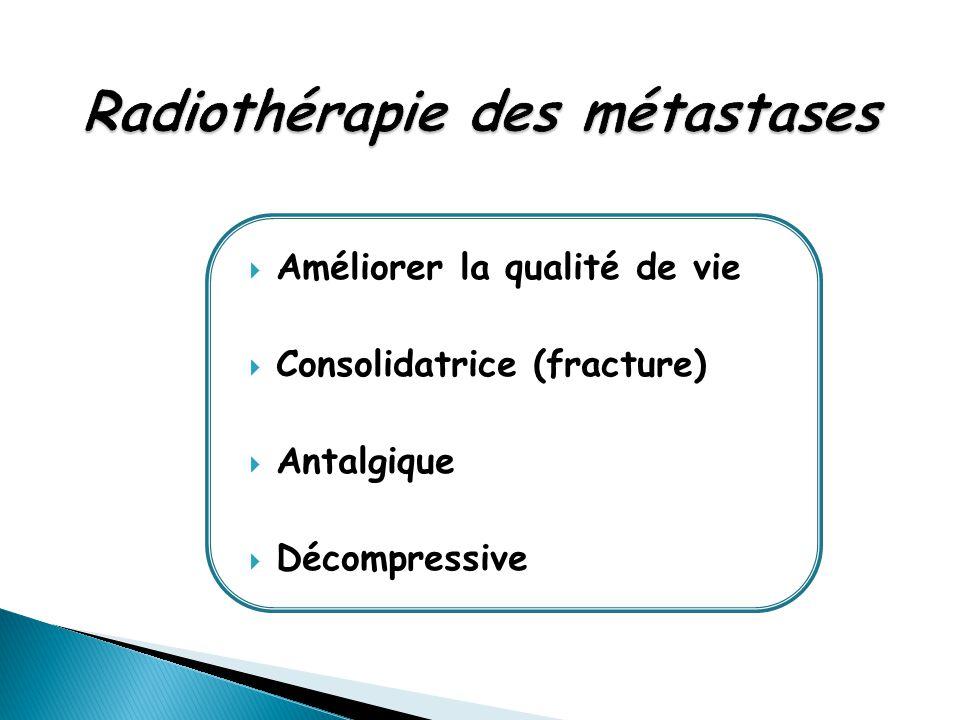 Améliorer la qualité de vie  Consolidatrice (fracture)  Antalgique  Décompressive