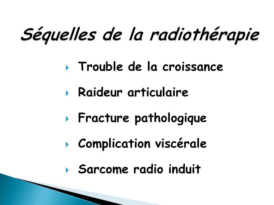  Trouble de la croissance  Raideur articulaire  Fracture pathologique  Complication viscérale  Sarcome radio induit