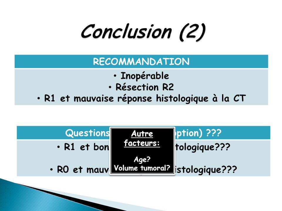 RECOMMANDATION Inopérable Résection R2 R1 et mauvaise réponse histologique à la CT Questions non résolus (option) ??? R1 et bonne réponse histologique