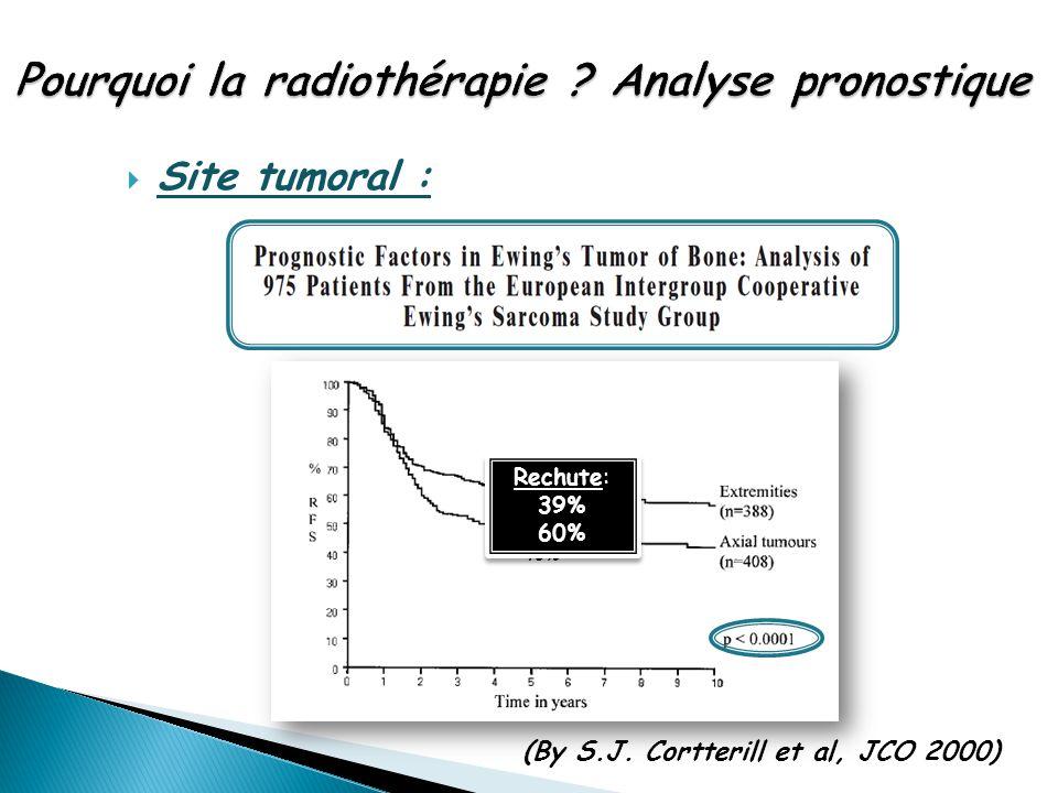  Site tumoral : p = 0,001 (By S.J. Cortterill et al, JCO 2000) 61% 40% Rechute: 39% 60% Rechute: 39% 60%