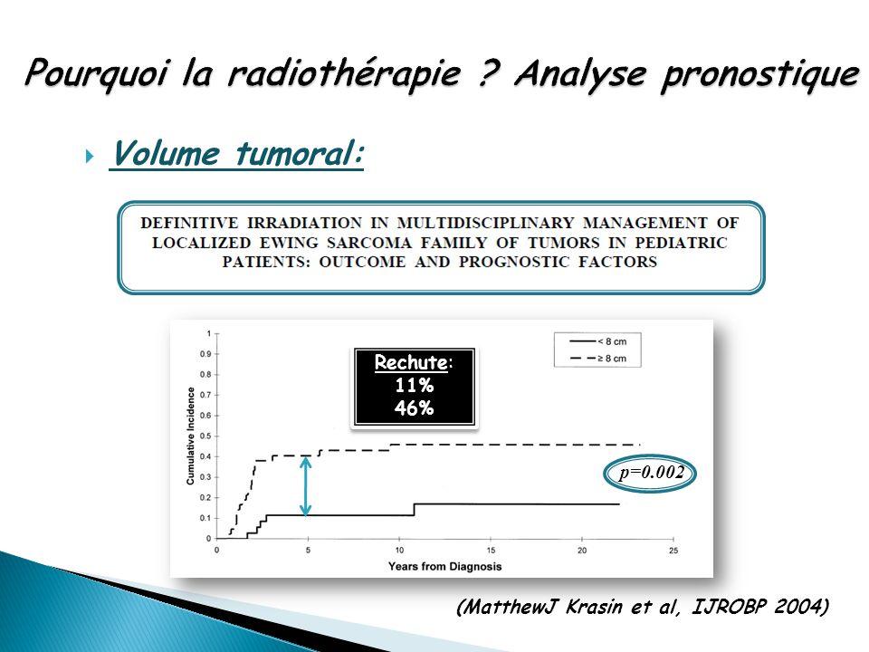  Volume tumoral: (MatthewJ Krasin et al, IJROBP 2004) Rechute: 11% 46% Rechute: 11% 46% p=0.002