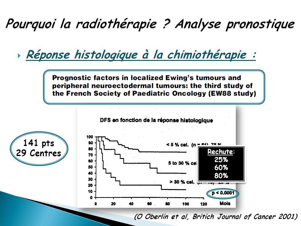 Réponse histologique à la chimiothérapie : (O Oberlin et al, Britich Journal of Cancer 2001) 141 pts 29 Centres Rechute: 25% 60% 80% Rechute: 25% 60