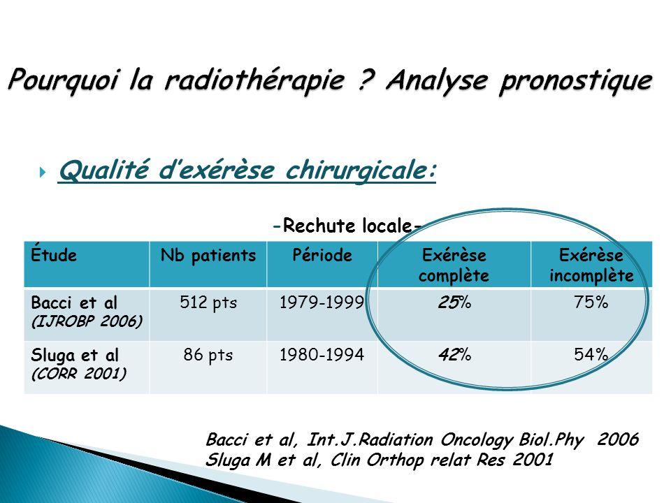  Qualité d'exérèse chirurgicale: -Rechute locale- Bacci et al, Int.J.Radiation Oncology Biol.Phy 2006 Sluga M et al, Clin Orthop relat Res 2001 Étude