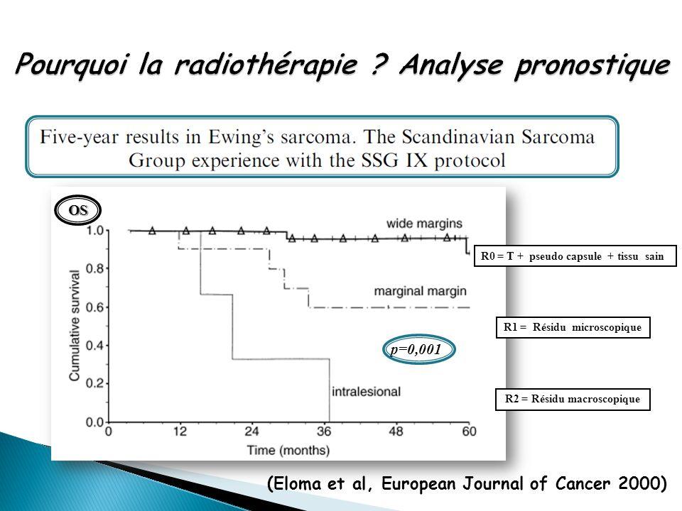 (Eloma et al, European Journal of Cancer 2000) p=0,001 OS R0 = T + pseudo capsule + tissu sain R1 = Résidu microscopique R2 = Résidu macroscopique