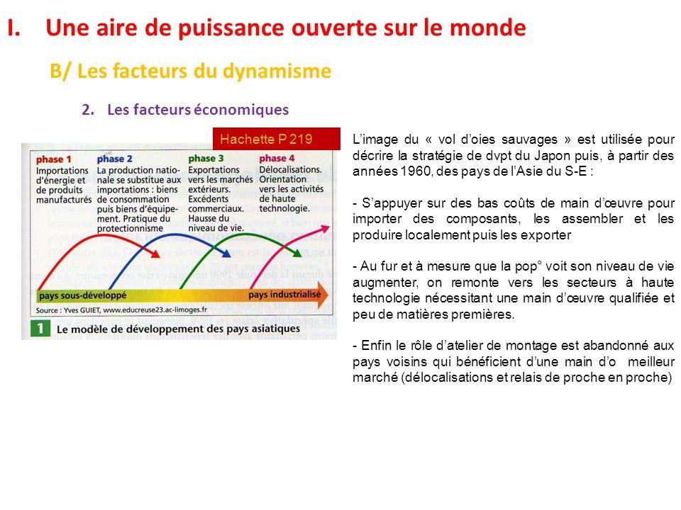 I.Une aire de puissance ouverte sur le monde B/ Les facteurs du dynamisme 2.Les facteurs économiques L'image du « vol d'oies sauvages » est utilisée p