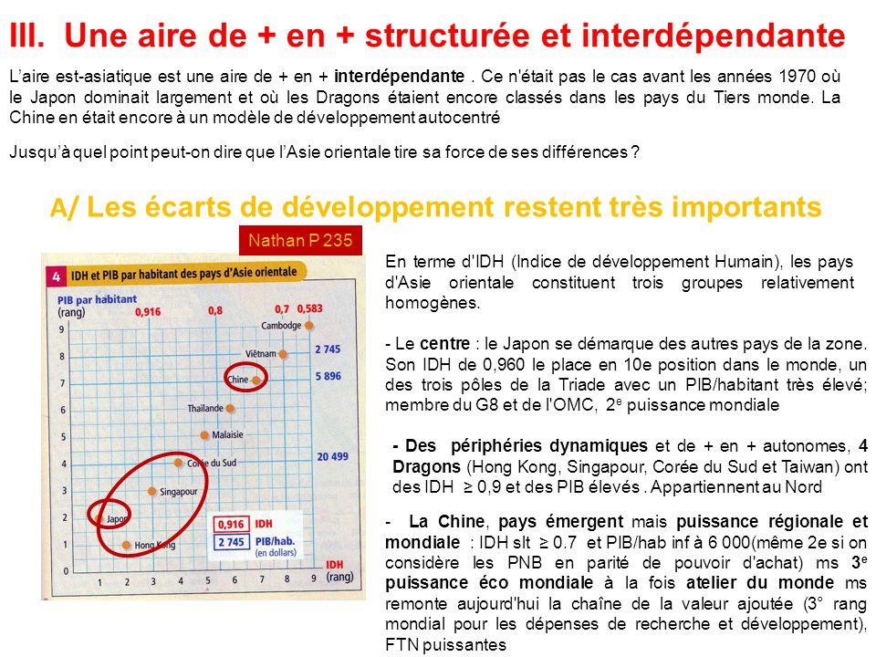 III.Une aire de + en + structurée et interdépendante A/ Les écarts de développement restent très importants L'aire est-asiatique est une aire de + en