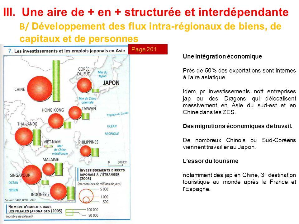 III.Une aire de + en + structurée et interdépendante B/ Développement des flux intra-régionaux de biens, de capitaux et de personnes Une intégration é