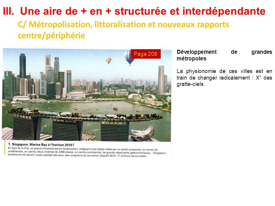 Page 199 III.Une aire de + en + structurée et interdépendante C/ Métropolisation, littoralisation et nouveaux rapports centre/périphérie Développement