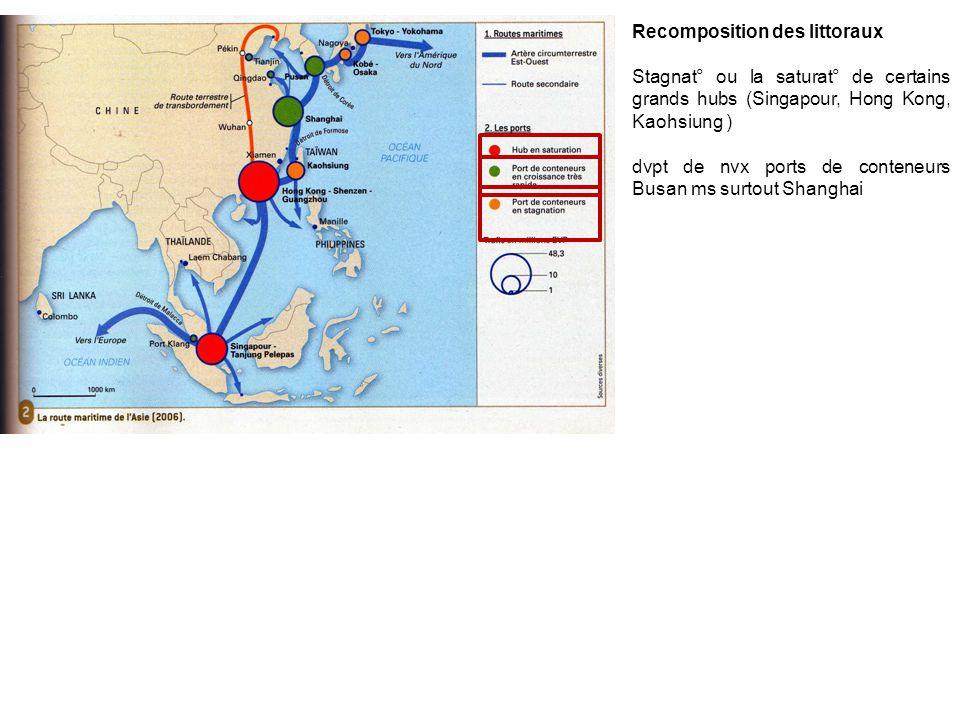 Recomposition des littoraux Stagnat° ou la saturat° de certains grands hubs (Singapour, Hong Kong, Kaohsiung ) dvpt de nvx ports de conteneurs Busan m