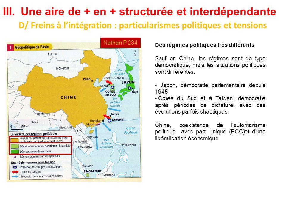 III.Une aire de + en + structurée et interdépendante D/ Freins à l'intégration : particularismes politiques et tensions Nathan P 234 Des régimes polit