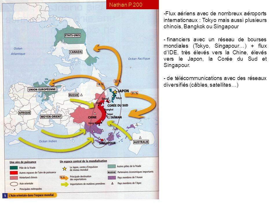 Nathan P 215 -Flux aériens avec de nombreux aéroports internationaux : Tokyo mais aussi plusieurs chinois, Bangkok ou Singapour - financiers avec un r