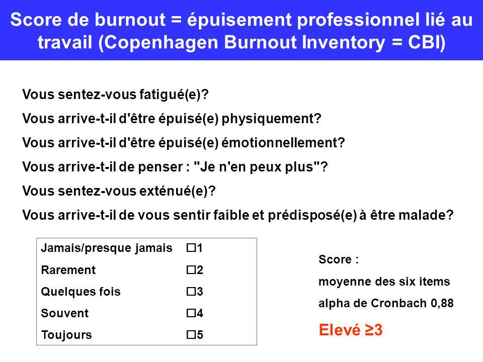 Score de burnout = épuisement professionnel lié au travail (Copenhagen Burnout Inventory = CBI) Vous sentez-vous fatigué(e)? Vous arrive-t-il d'être é