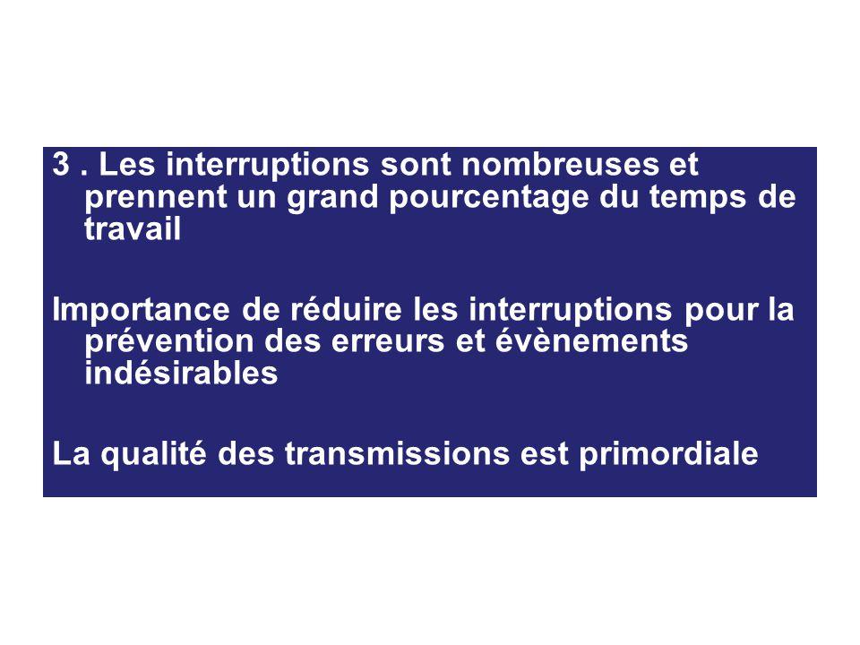 3. Les interruptions sont nombreuses et prennent un grand pourcentage du temps de travail Importance de réduire les interruptions pour la prévention d
