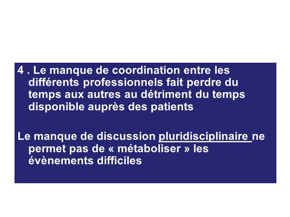 4. Le manque de coordination entre les différents professionnels fait perdre du temps aux autres au détriment du temps disponible auprès des patients