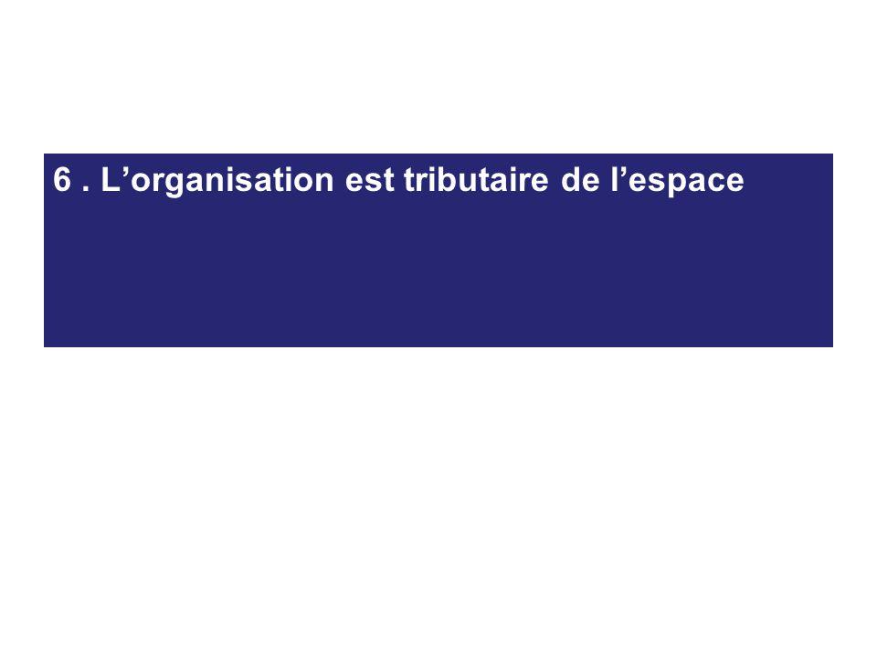6. L'organisation est tributaire de l'espace