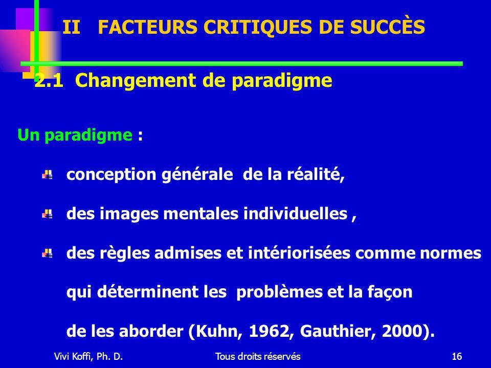 Vivi Koffi, Ph. D.Tous droits réservés16 Un paradigme : conception générale de la réalité, des images mentales individuelles, des règles admises et in