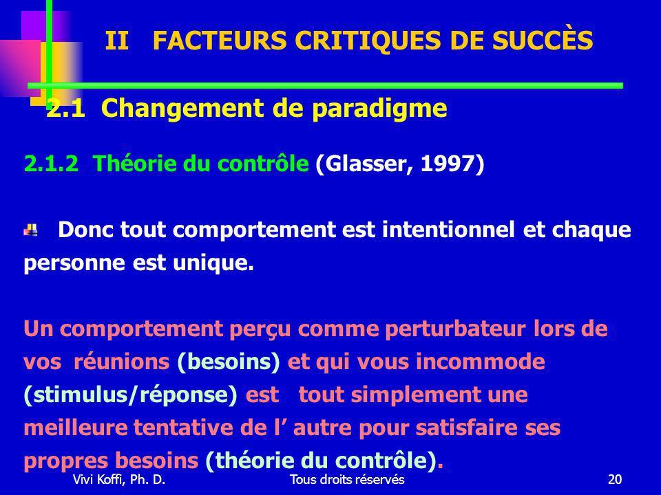 Vivi Koffi, Ph. D.Tous droits réservés20 2.1.2 Théorie du contrôle (Glasser, 1997) Donc tout comportement est intentionnel et chaque personne est uniq